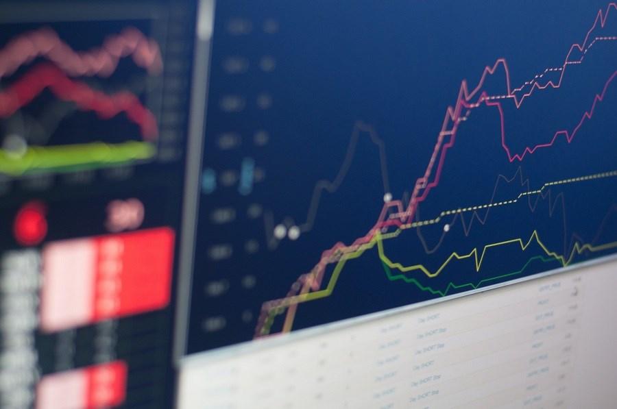 Stock return chart