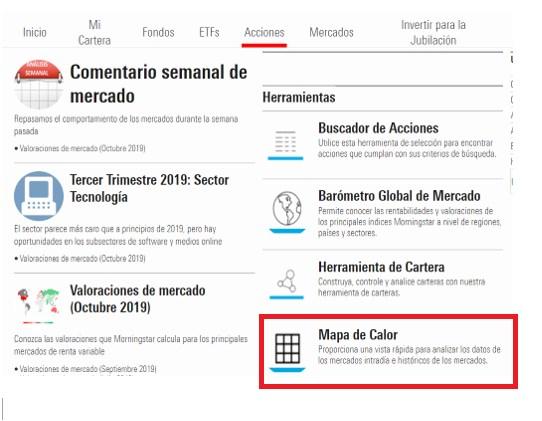 Termometro Spain 5