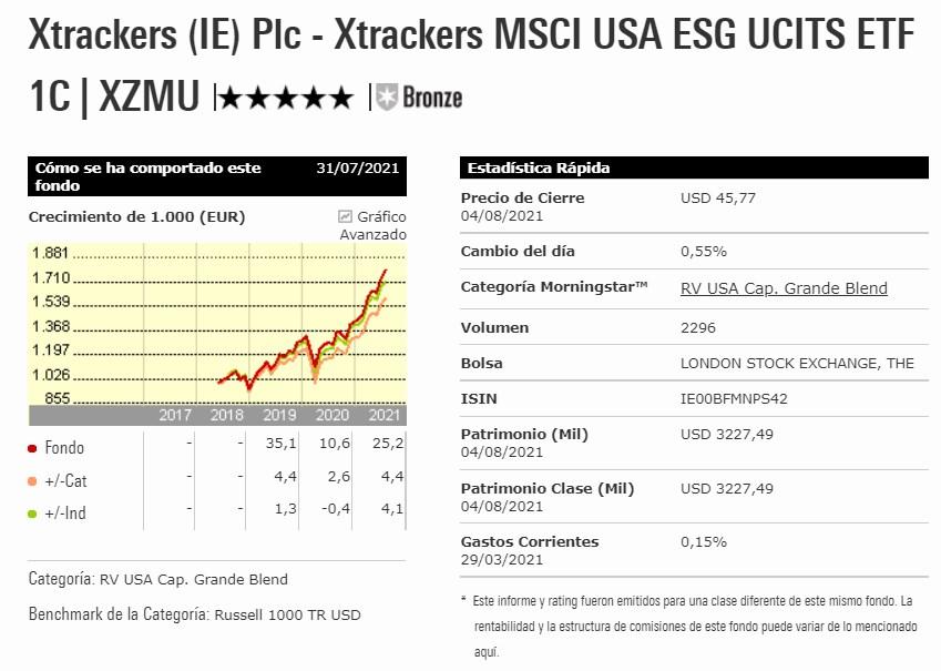 Xtrackers ESG MSCI USA ETF