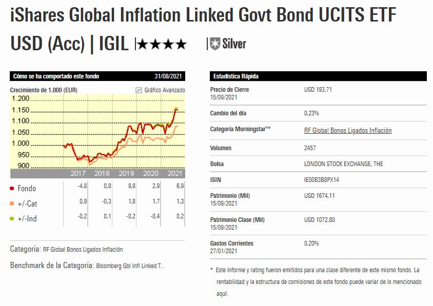 iShares Global Inflation Linked Bond