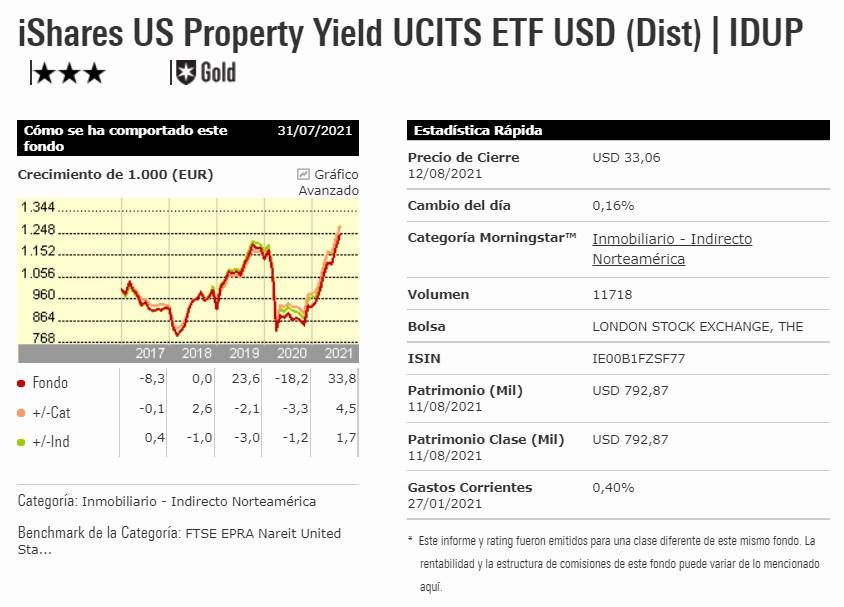 iShares US Property Yield UCITS ETF