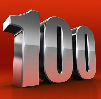 Morningstar's Fund Family 100: dit zijn de beste fondshuizen