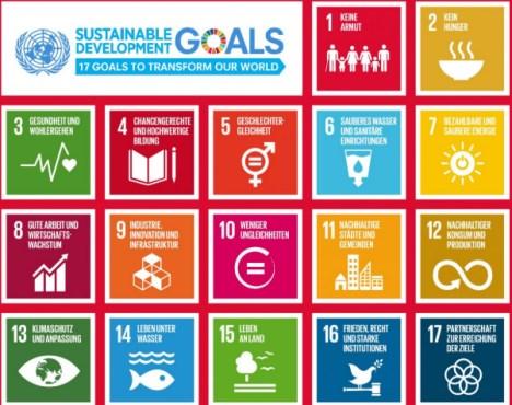 Thematischen ESG-Investments gehören die Zukunft