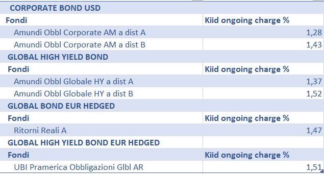 bond2