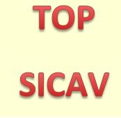 Enero 2015: Rentabilidad de las Sicavs más populares