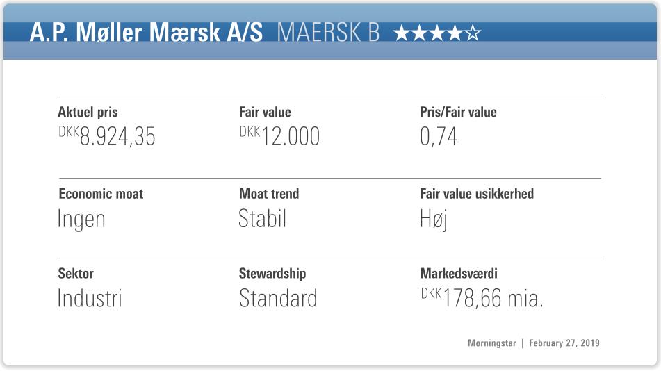 Maersk FB 3