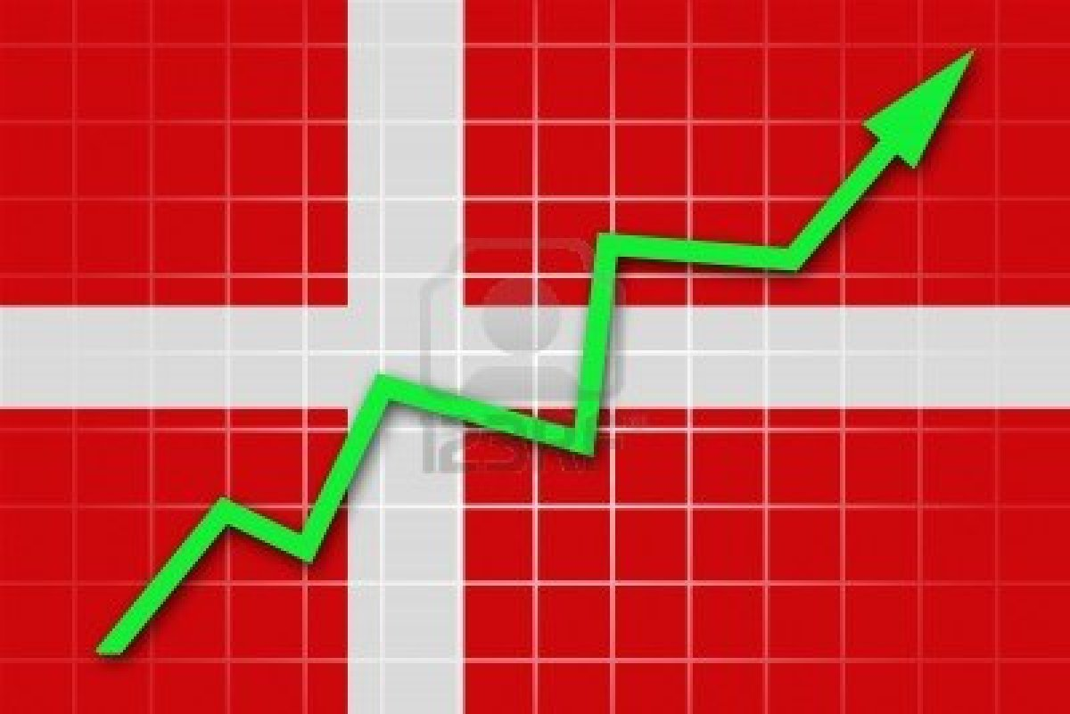 Rating af danske investeringsforeninger