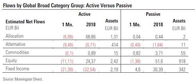 Active Passive Flows Dic 2018