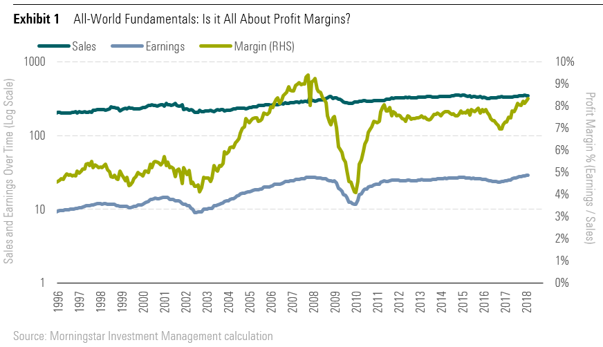 All-World Fundamentals: Is it All About Profit Margins?