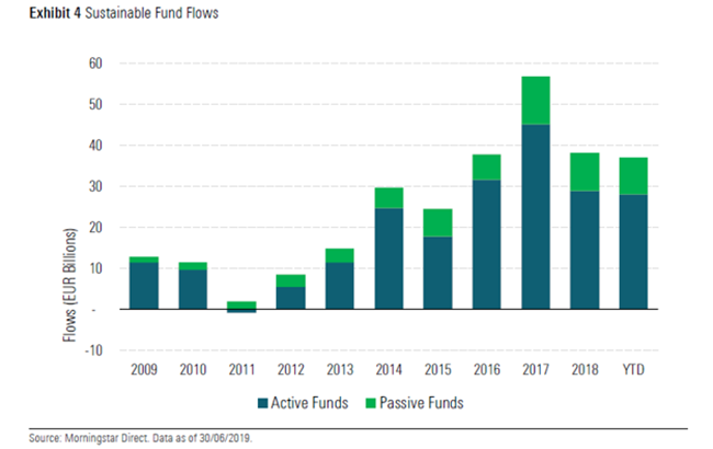 sustainable inflows
