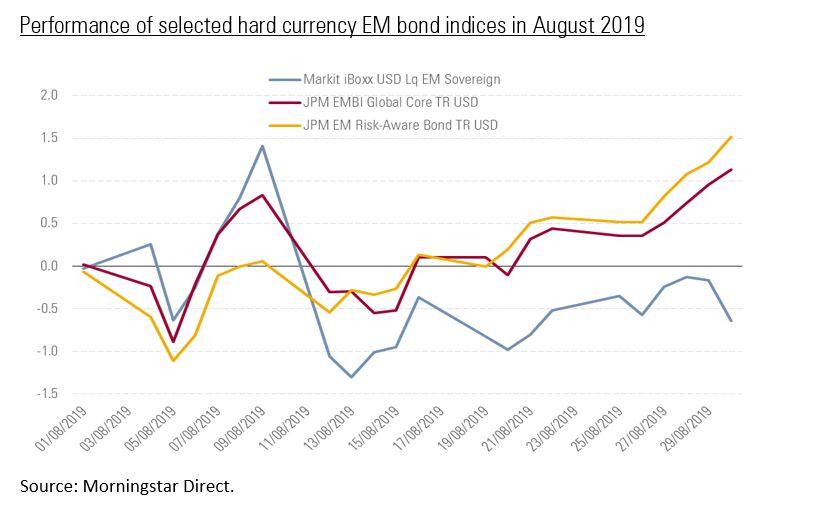 EM bonds