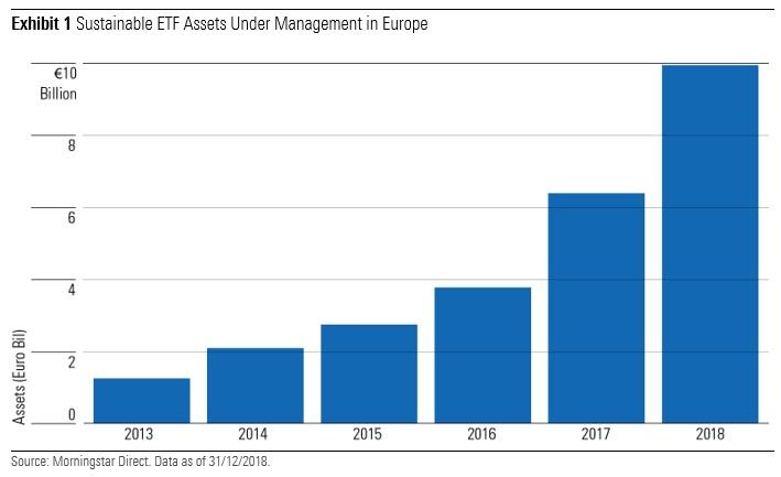 ETF ESG Assets 2018 SW IT