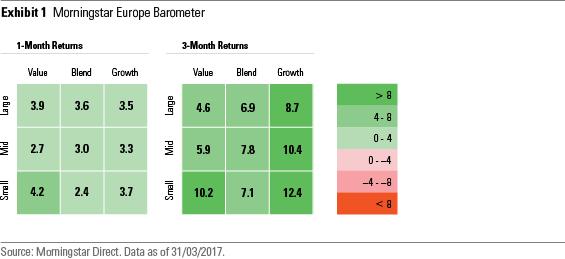 EU Market Barometer 2017 04 v3 01