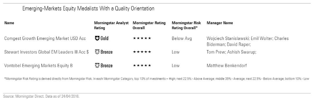 Emerging Quality1