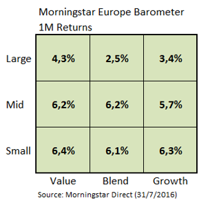 European Market Barometer June 2016 a
