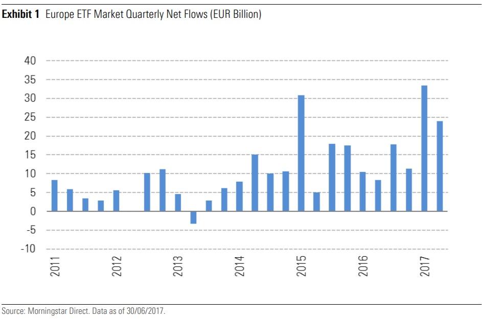 Flows ETFQ 2 2017