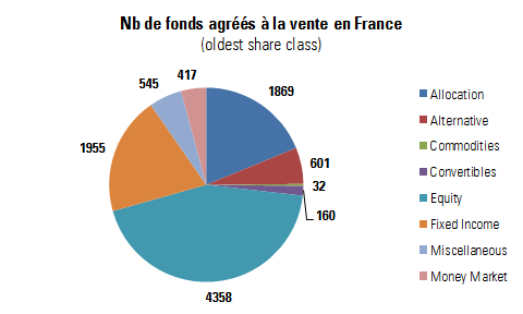 Funds AFS France 2016