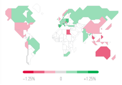 Herramienta Morningstar: El Global Market Barometer