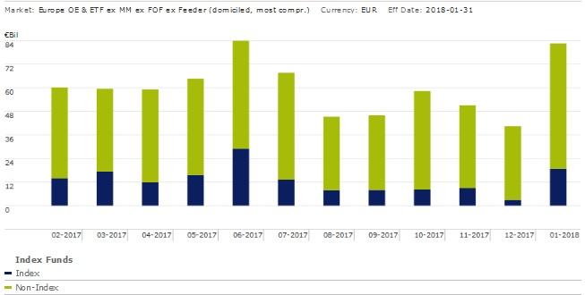 Graph ETPVs Index 02 18