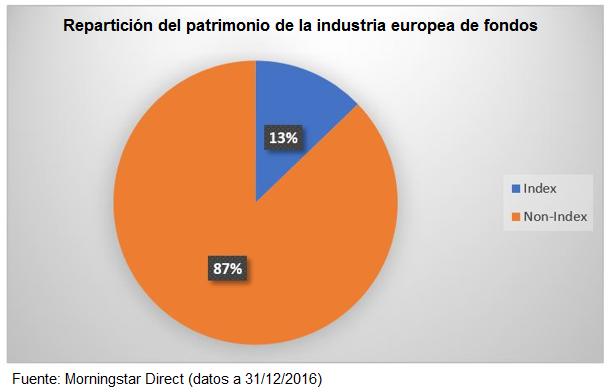 Industria Europea Pasiva 1