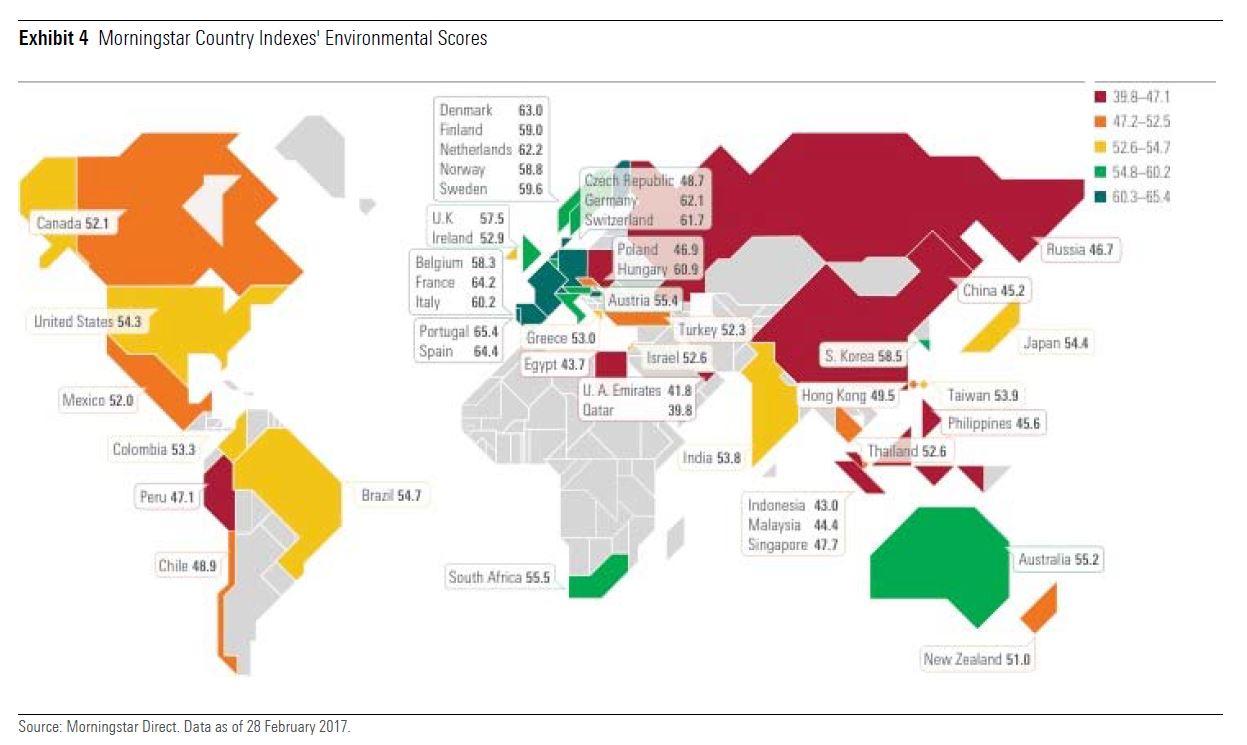 Morningstar Sustainability Atlas - Environment