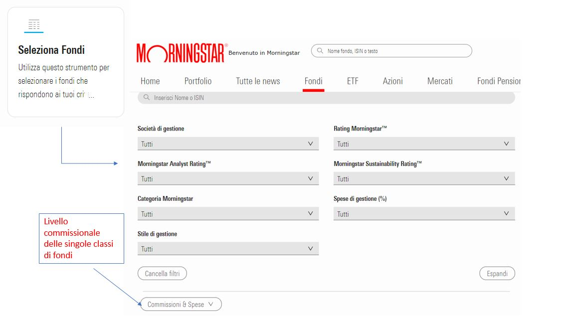 Il nuovo Seleziona fondi di Morningstar.it
