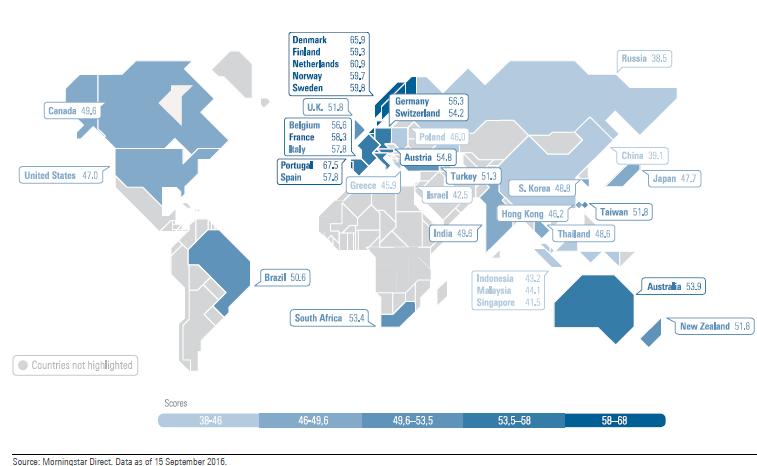 Morningstar Sustainability Atlas