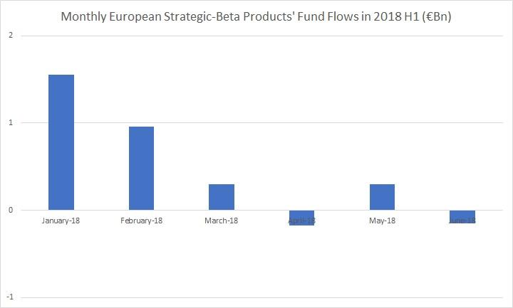 SB Flows 2018 H1