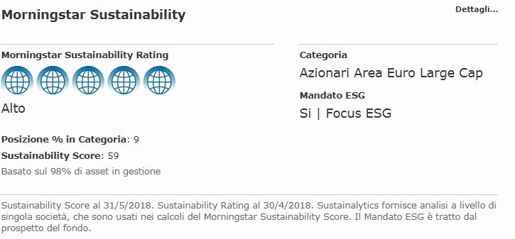 Il Morningstar Sustainability Rating su Morningstar.it