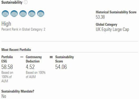 Sustainability Rating