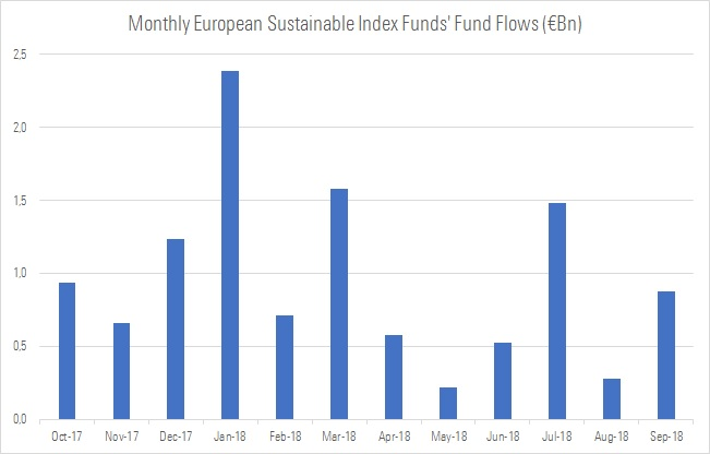 Sustainable Index Funds 30 09 18 Flows
