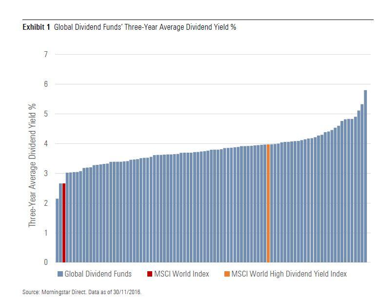Fondi azionari globali ad alto dividendo: dividend yield a tre anni