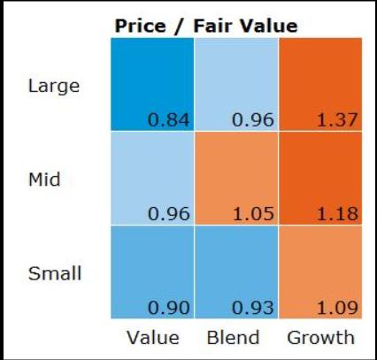 barometer prezzi